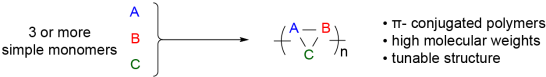 multicomponent polymerization
